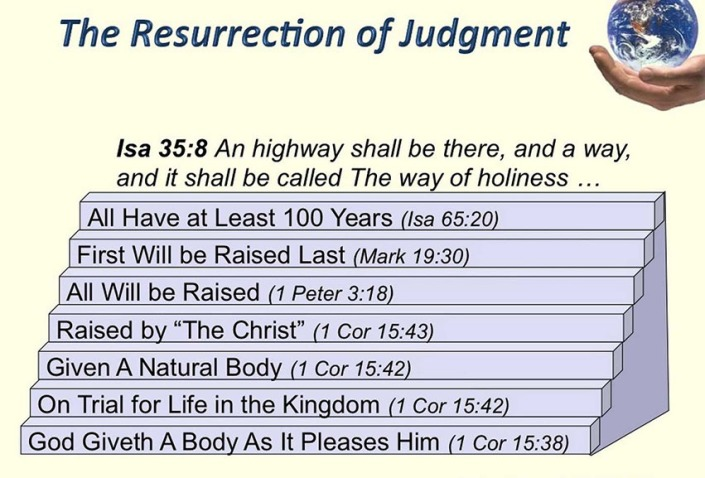 resurrectionofjudgement
